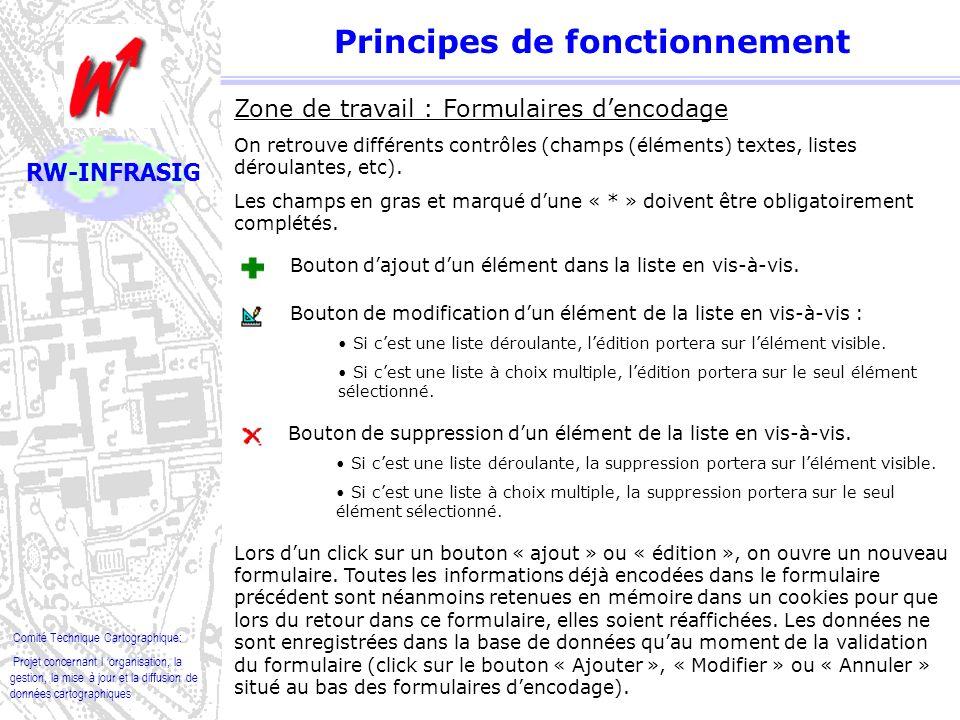 Comité Technique Cartographique: Projet concernant l organisation, la gestion, la mise à jour et la diffusion de données cartographiques RW-INFRASIG P