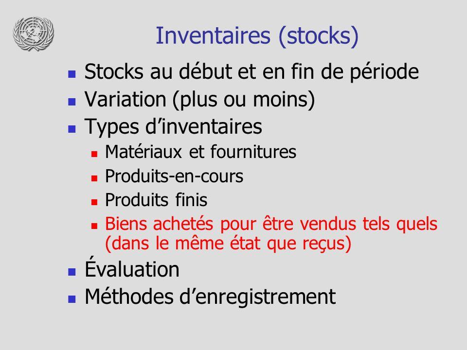 Inventaires (stocks) Stocks au début et en fin de période Variation (plus ou moins) Types dinventaires Matériaux et fournitures Produits-en-cours Produits finis Biens achetés pour être vendus tels quels (dans le même état que reçus) Évaluation Méthodes denregistrement
