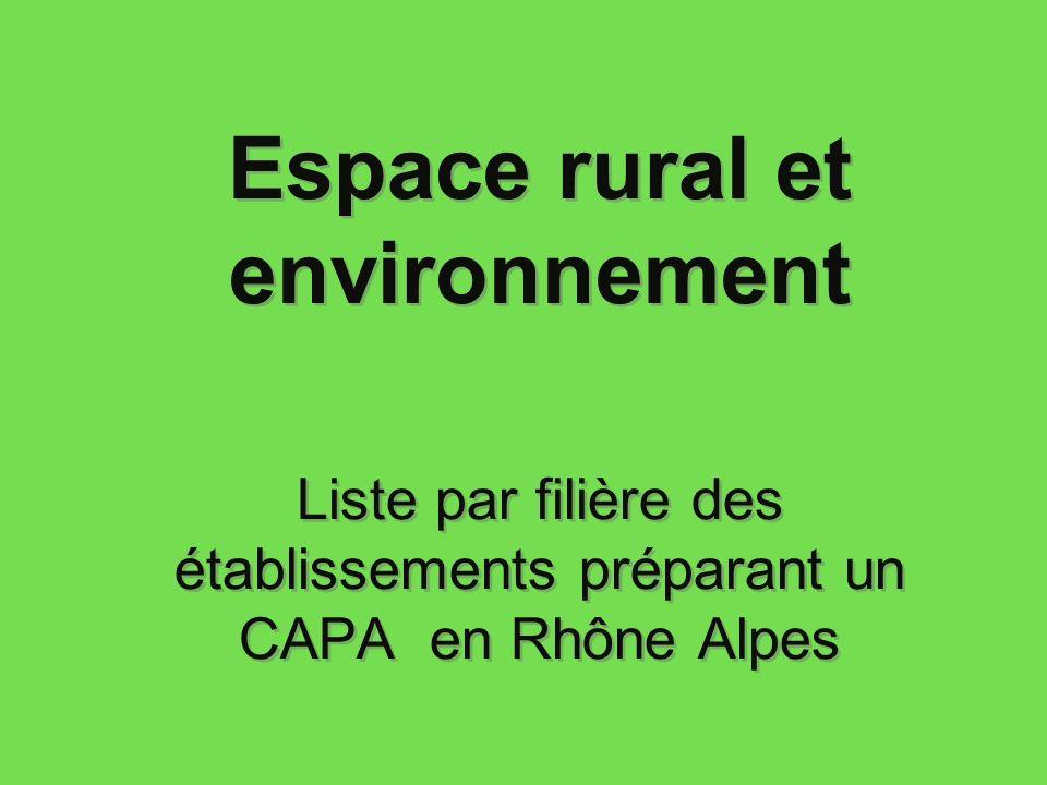 Espace rural et environnement Liste par filière des établissements préparant un CAPA en Rhône Alpes