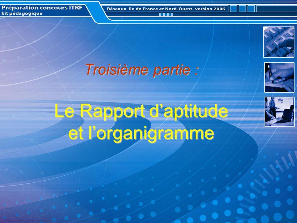 Troisième partie : Le Rapport daptitude et lorganigramme