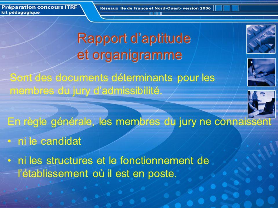 En règle générale, les membres du jury ne connaissent ni le candidat ni les structures et le fonctionnement de létablissement où il est en poste.