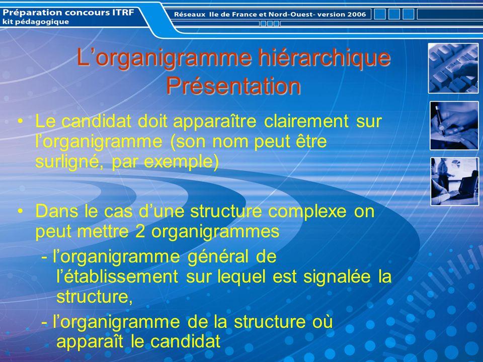 Lorganigramme hiérarchique Présentation Le candidat doit apparaître clairement sur lorganigramme (son nom peut être surligné, par exemple) Dans le cas dune structure complexe on peut mettre 2 organigrammes - lorganigramme général de létablissement sur lequel est signalée la structure, - lorganigramme de la structure où apparaît le candidat