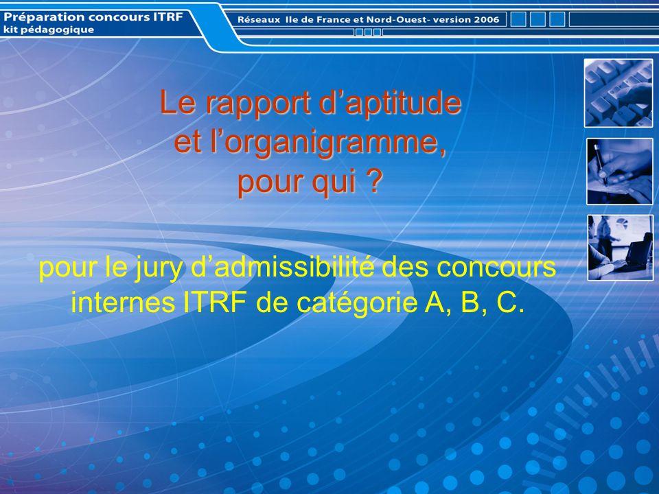 pour le jury dadmissibilité des concours internes ITRF de catégorie A, B, C.