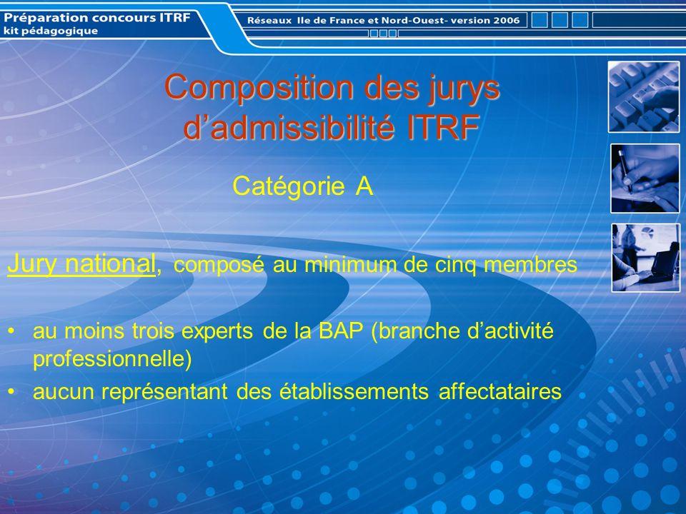 Composition des jurys dadmissibilité ITRF Catégorie A Jury national, composé au minimum de cinq membres au moins trois experts de la BAP (branche dactivité professionnelle) aucun représentant des établissements affectataires
