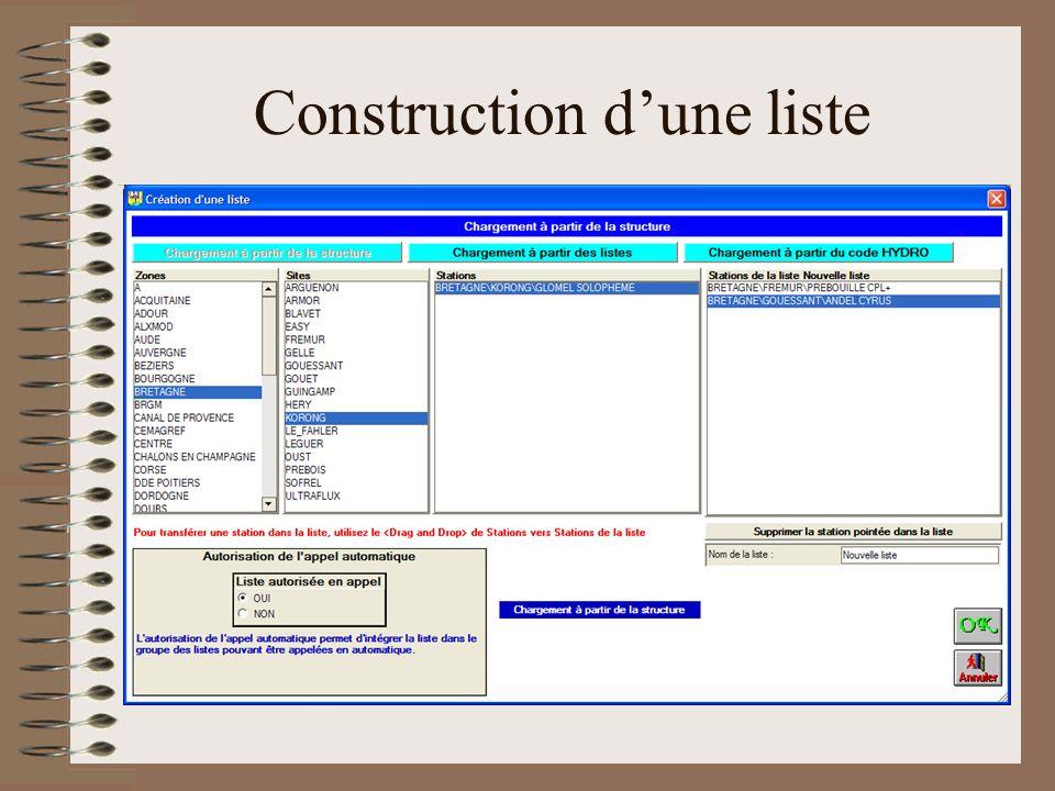 Construction dune liste