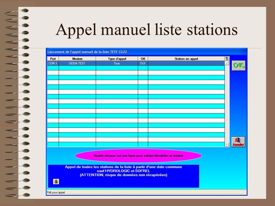 Appel manuel liste stations