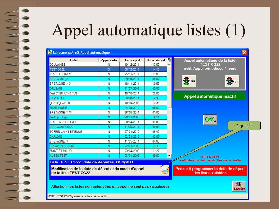 Appel automatique listes (1) Cliquer ici