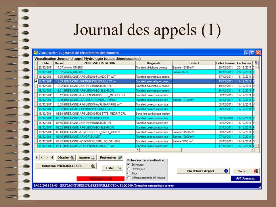 Journal des appels (1)