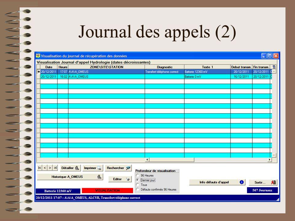 Journal des appels (2)