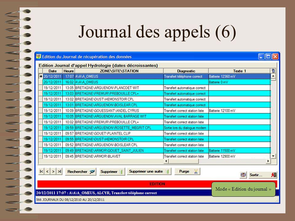 Journal des appels (6) Mode « Edition du journal »