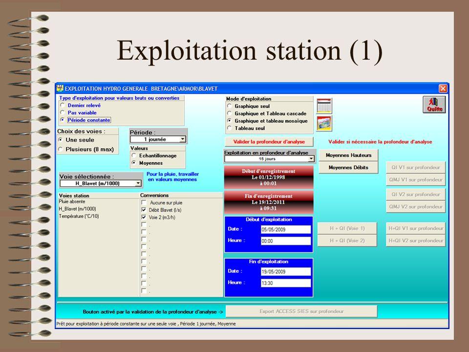 Exploitation station (1)