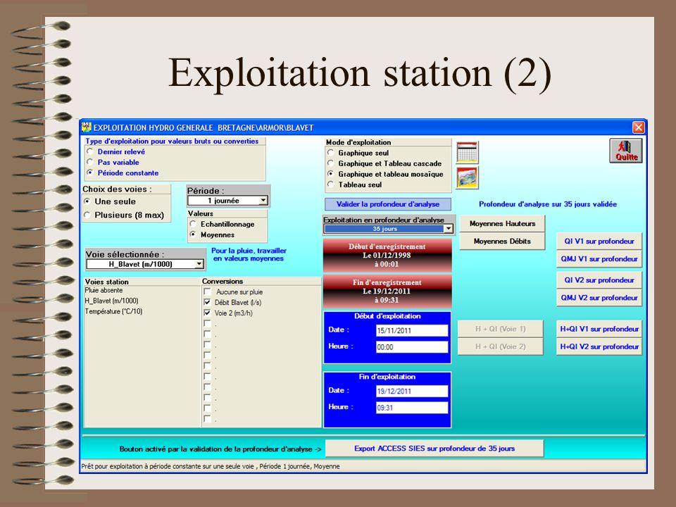 Exploitation station (2)