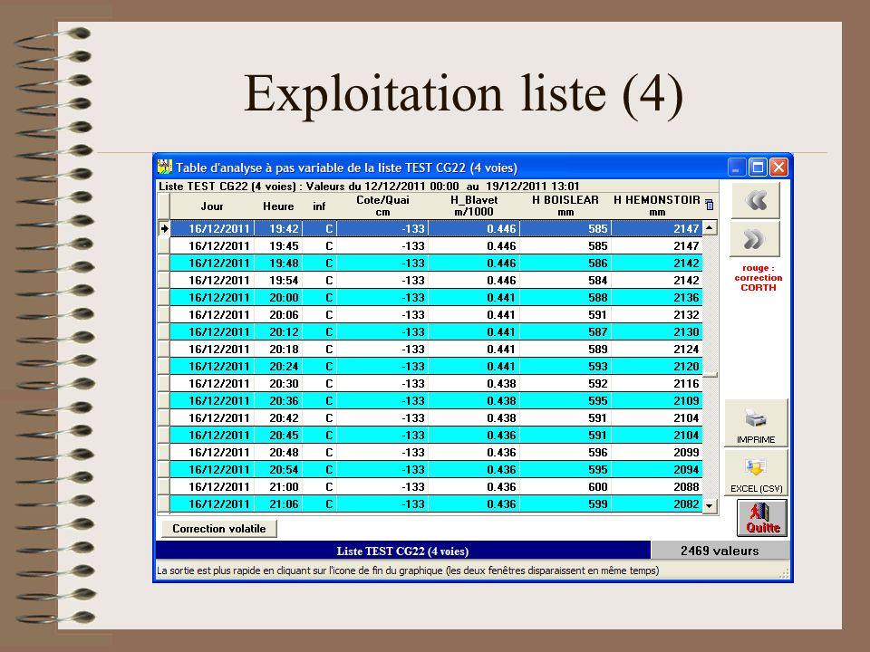 Exploitation liste (4)
