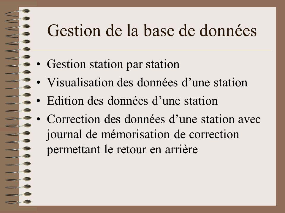 Gestion de la base de données Gestion station par station Visualisation des données dune station Edition des données dune station Correction des donné