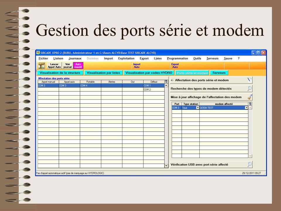 Gestion des ports série et modem