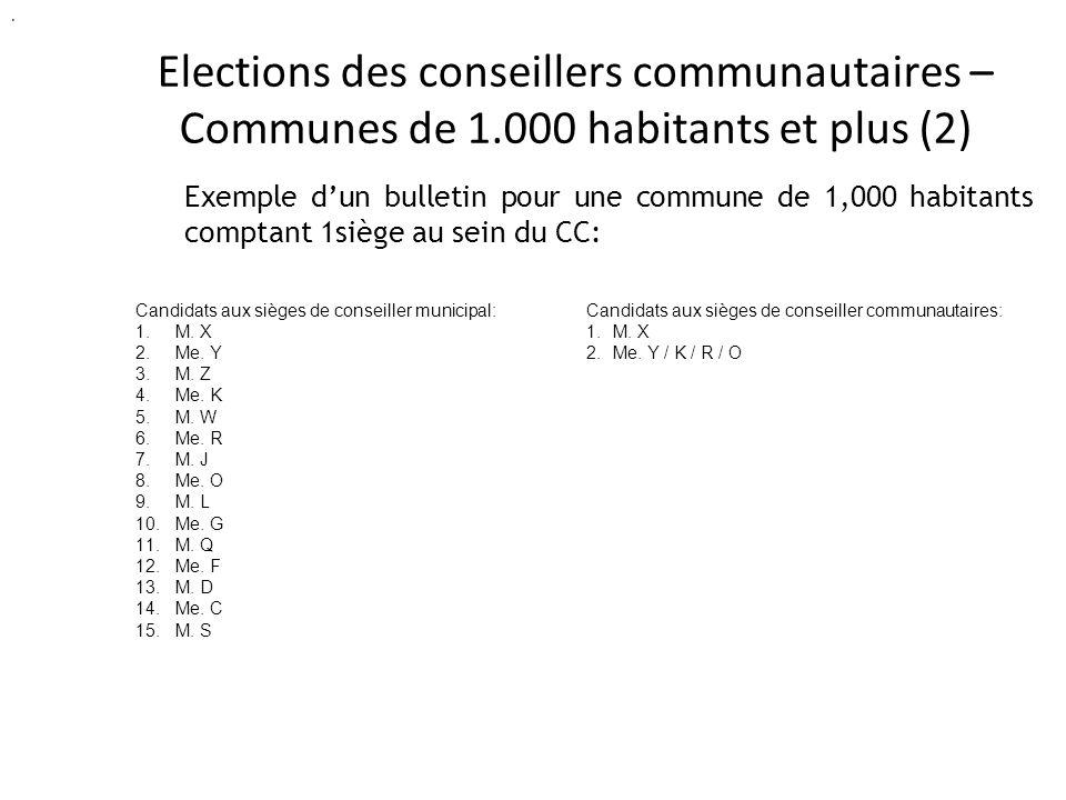 Elections des conseillers communautaires – Communes de 1.000 habitants et plus (2) Exemple dun bulletin pour une commune de 1,000 habitants comptant 1siège au sein du CC: Candidats aux sièges de conseiller municipal: 1.M.