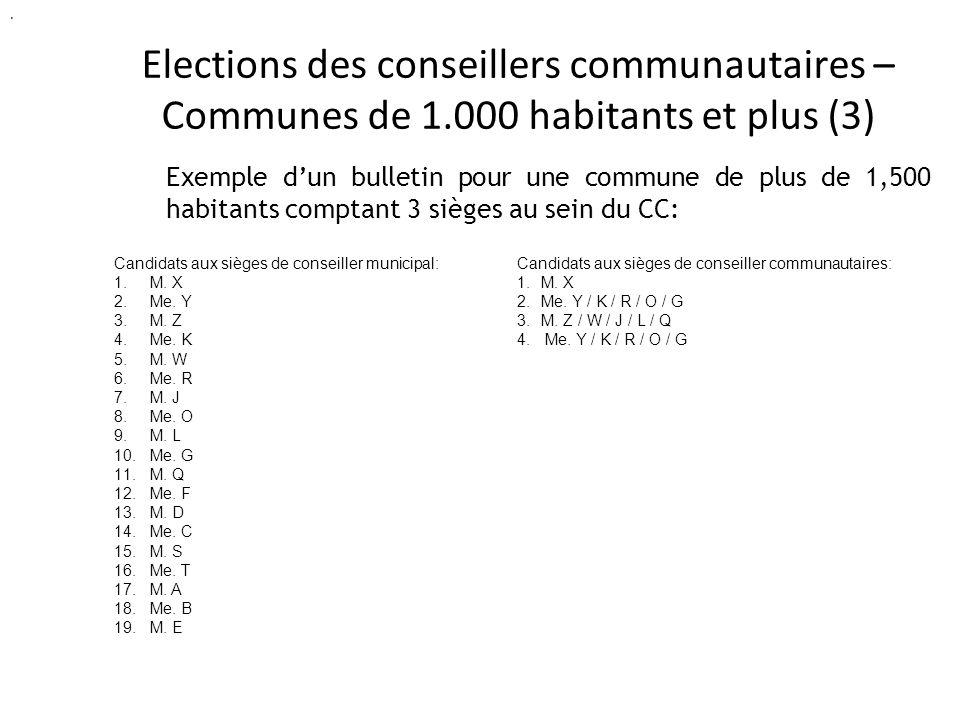 Elections des conseillers communautaires – Communes de 1.000 habitants et plus (3) Exemple dun bulletin pour une commune de plus de 1,500 habitants comptant 3 sièges au sein du CC: Candidats aux sièges de conseiller municipal: 1.M.