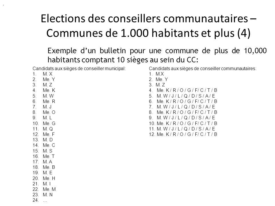 Elections des conseillers communautaires – Communes de 1.000 habitants et plus (4) Exemple dun bulletin pour une commune de plus de 10,000 habitants comptant 10 sièges au sein du CC: Candidats aux sièges de conseiller municipal: 1.M.