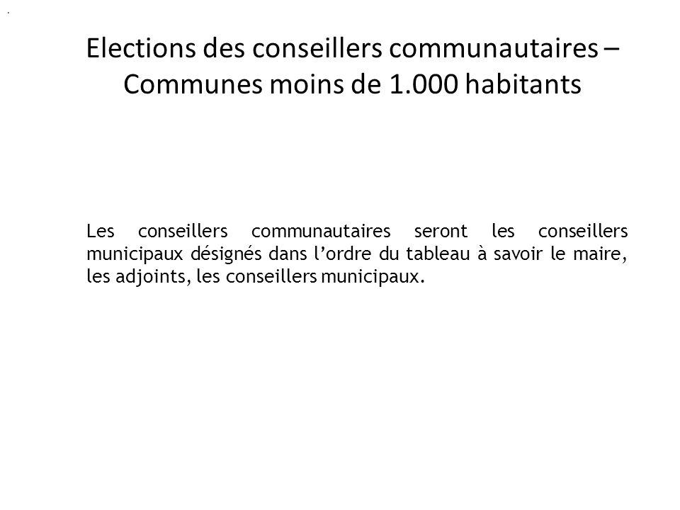. Elections des conseillers communautaires – Communes moins de 1.000 habitants Les conseillers communautaires seront les conseillers municipaux désignés dans lordre du tableau à savoir le maire, les adjoints, les conseillers municipaux.
