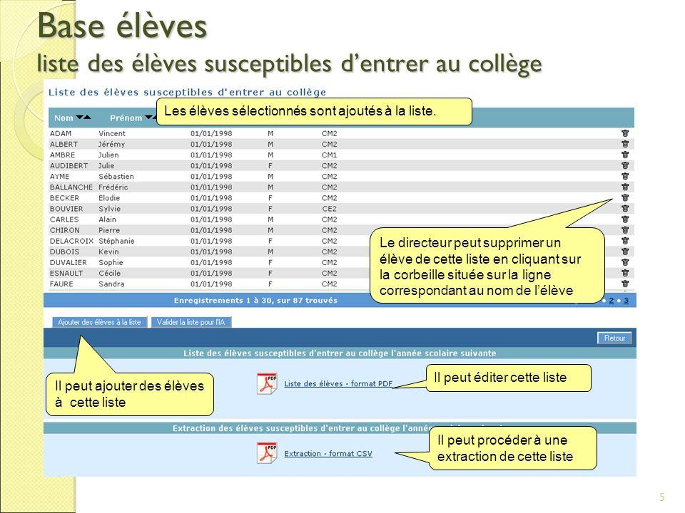 5 Base élèves liste des élèves susceptibles dentrer au collège Les élèves sélectionnés sont ajoutés à la liste. Il peut éditer cette liste Le directeu