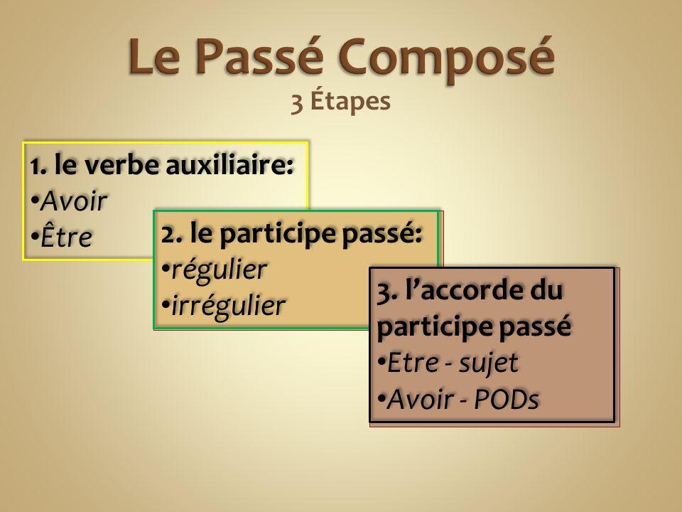3: Laccord avec le Participe Passé AVOIR: When avoir is the helping verb, the participe passé agrees with the preceding direct object. ÊTRE: When être