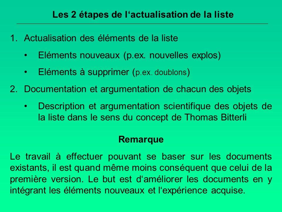 Les 2 étapes de lactualisation de la liste 1.Actualisation des éléments de la liste Eléments nouveaux (p.ex.