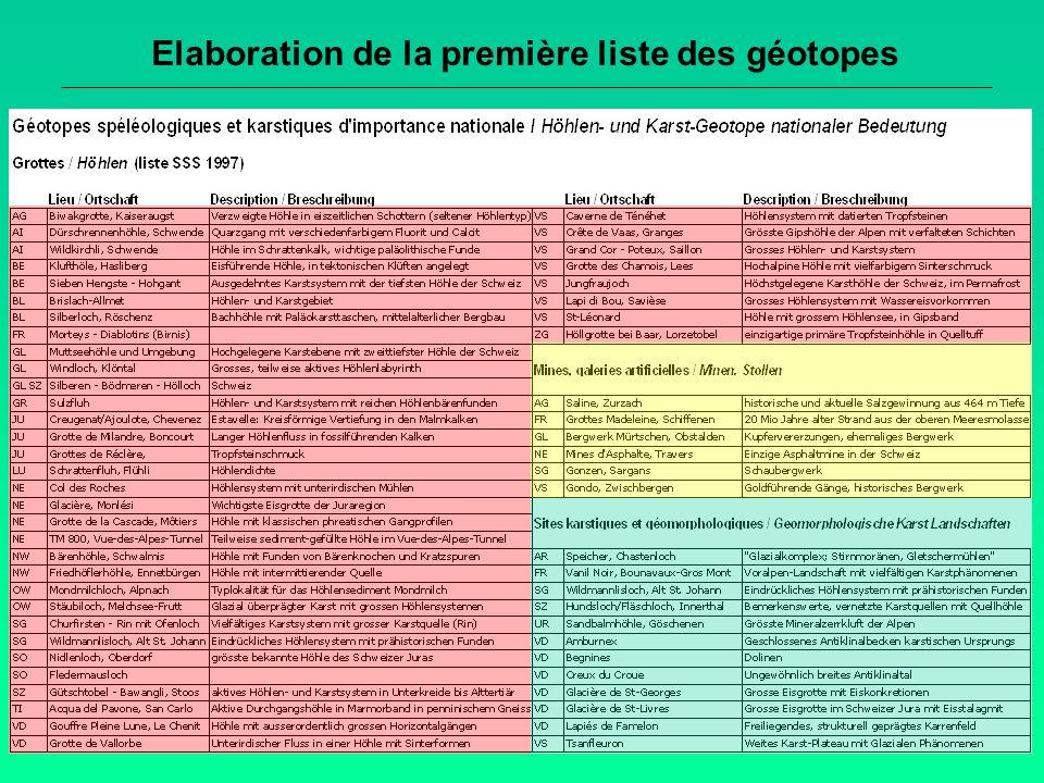 Elaboration de la première liste des géotopes