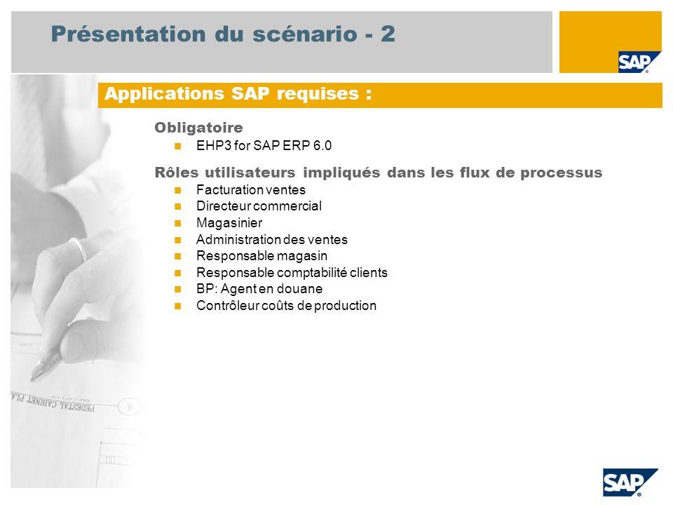 Présentation du scénario - 2 Obligatoire EHP3 for SAP ERP 6.0 Rôles utilisateurs impliqués dans les flux de processus Facturation ventes Directeur commercial Magasinier Administration des ventes Responsable magasin Responsable comptabilité clients BP: Agent en douane Contrôleur coûts de production Applications SAP requises :