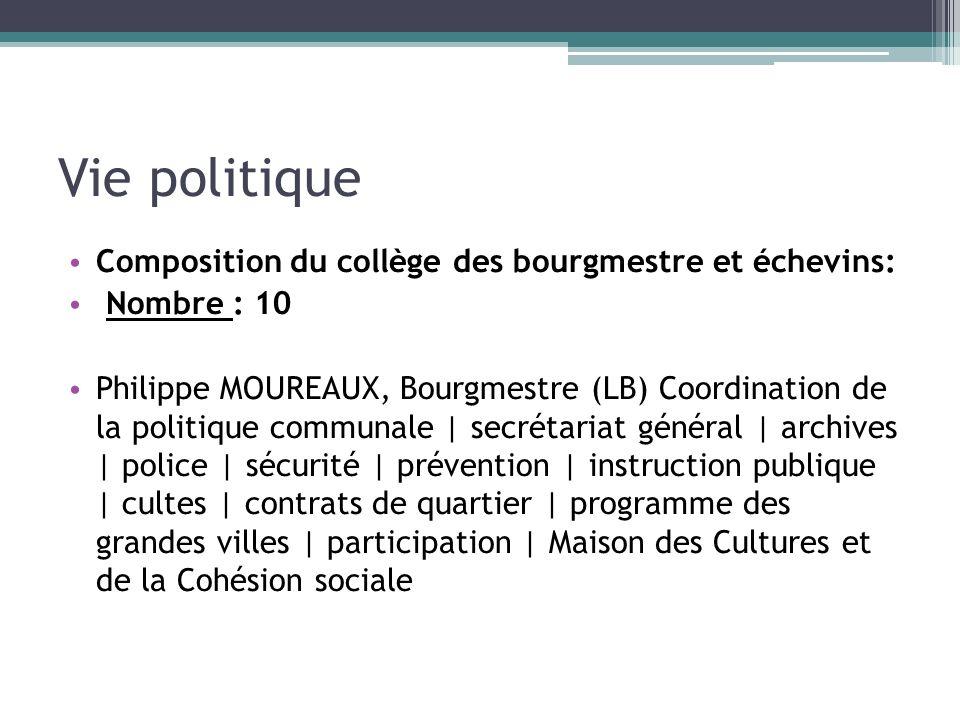Vie politique Composition du collège des bourgmestre et échevins: Nombre : 10 Philippe MOUREAUX, Bourgmestre (LB) Coordination de la politique communa