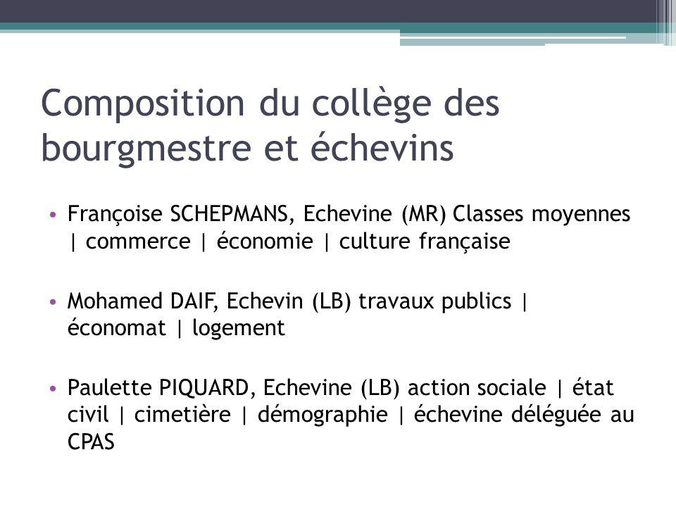 Composition du collège des bourgmestre et échevins Françoise SCHEPMANS, Echevine (MR) Classes moyennes | commerce | économie | culture française Moham