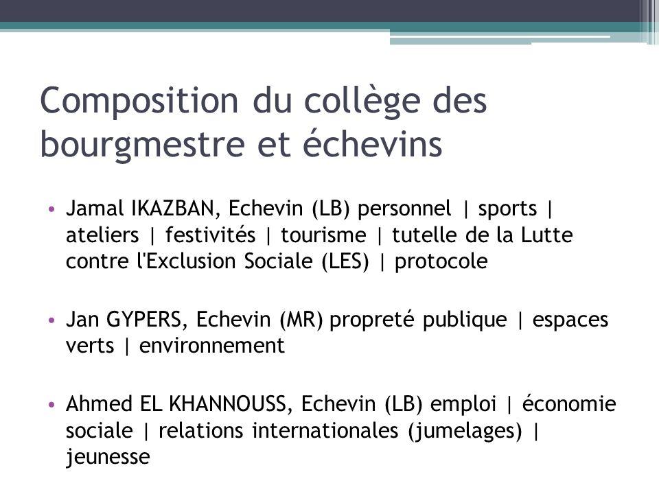 Composition du collège des bourgmestre et échevins Jamal IKAZBAN, Echevin (LB) personnel | sports | ateliers | festivités | tourisme | tutelle de la L