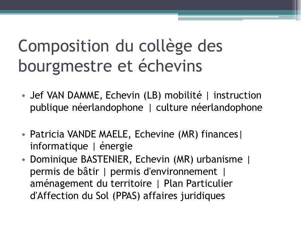 Composition du collège des bourgmestre et échevins Jef VAN DAMME, Echevin (LB) mobilité | instruction publique néerlandophone | culture néerlandophone