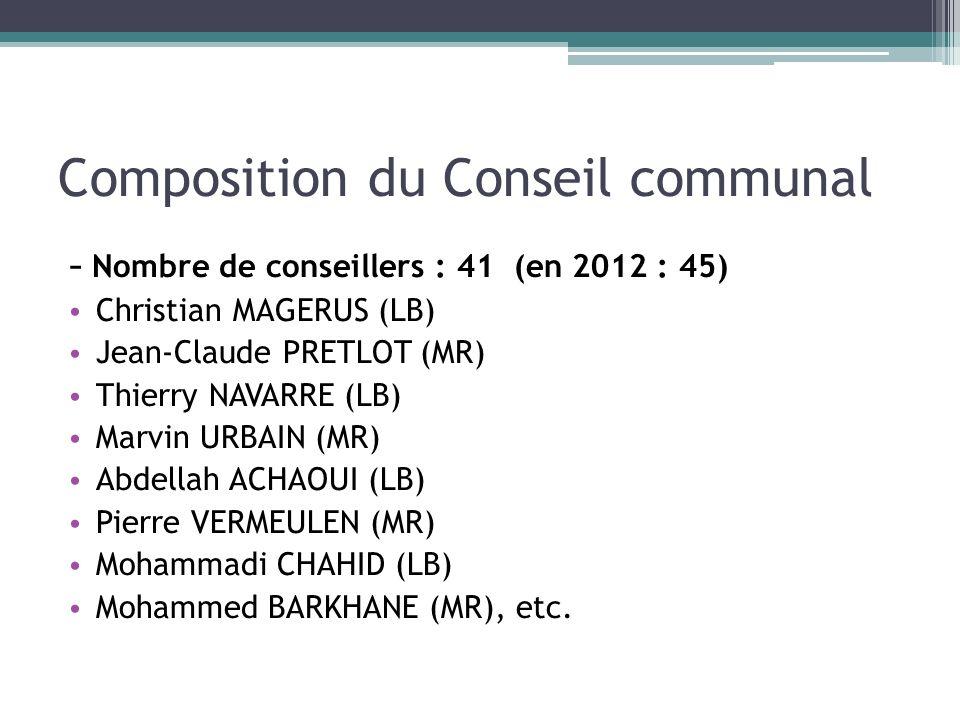 Composition du Conseil communal - Nombre de conseillers : 41 (en 2012 : 45) Christian MAGERUS (LB) Jean-Claude PRETLOT (MR) Thierry NAVARRE (LB) Marvi