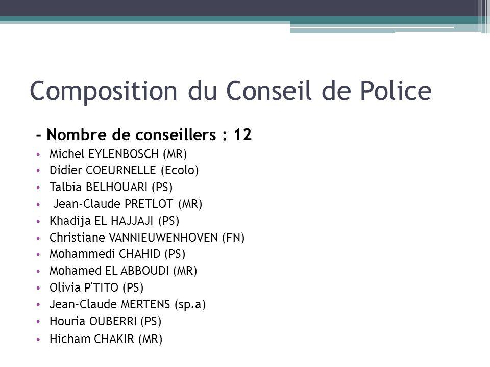 Composition du Conseil de Police - Nombre de conseillers : 12 Michel EYLENBOSCH (MR) Didier COEURNELLE (Ecolo) Talbia BELHOUARI (PS) Jean-Claude PRETL