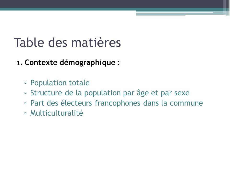 Table des matières 1. Contexte démographique : Population totale Structure de la population par âge et par sexe Part des électeurs francophones dans l