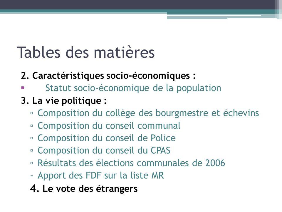 Tables des matières 2. Caractéristiques socio-économiques : Statut socio-économique de la population 3. La vie politique : Composition du collège des