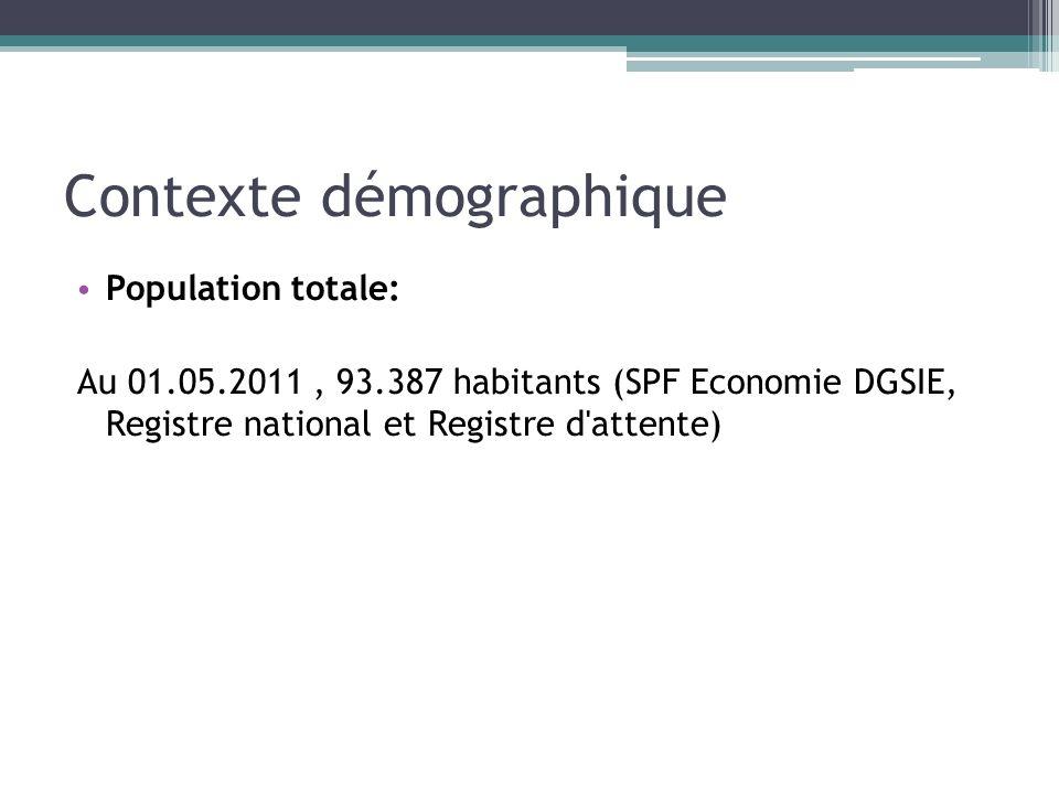 Contexte démographique Population totale: Au 01.05.2011, 93.387 habitants (SPF Economie DGSIE, Registre national et Registre d'attente)