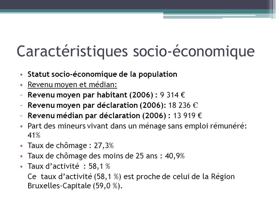 Caractéristiques socio-économique Statut socio-économique de la population Revenu moyen et médian: -Revenu moyen par habitant (2006) : 9 314 -Revenu m