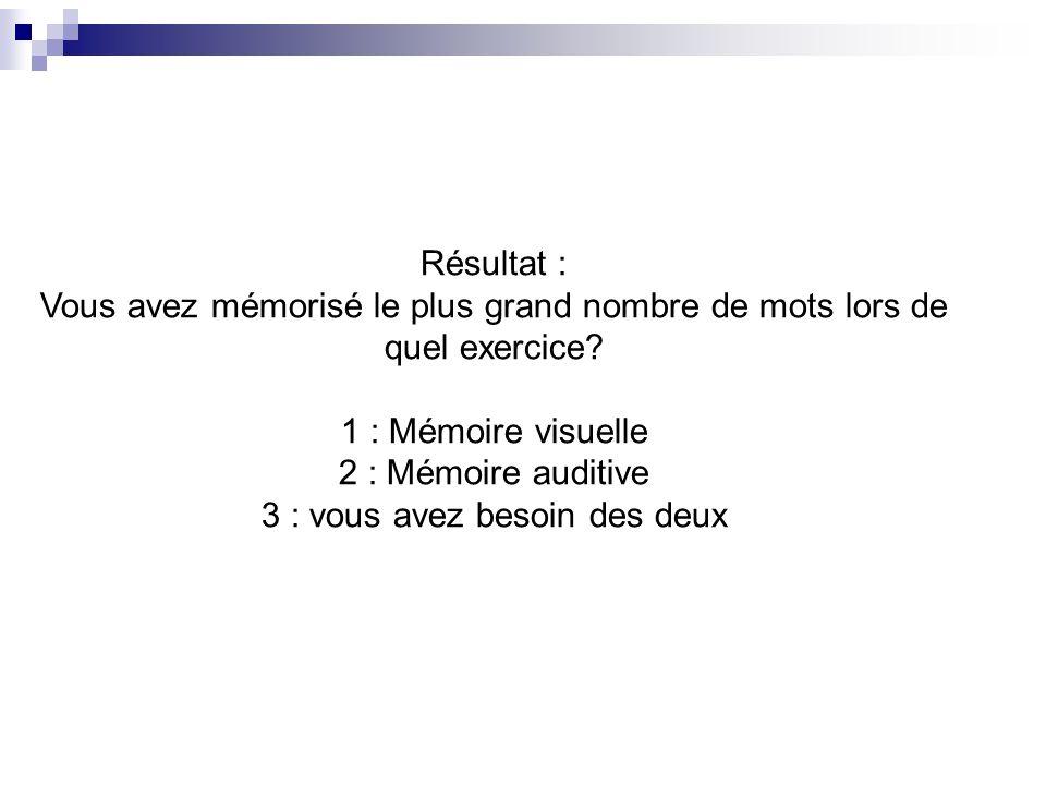 Résultat : Vous avez mémorisé le plus grand nombre de mots lors de quel exercice.