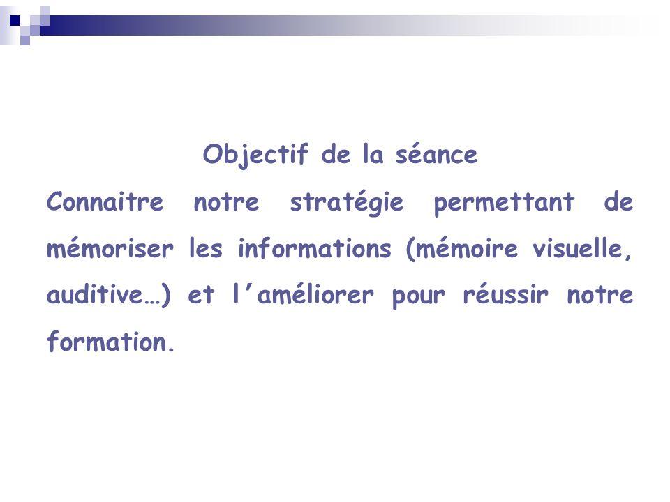 Objectif de la séance Connaitre notre stratégie permettant de mémoriser les informations (mémoire visuelle, auditive…) et laméliorer pour réussir notre formation.