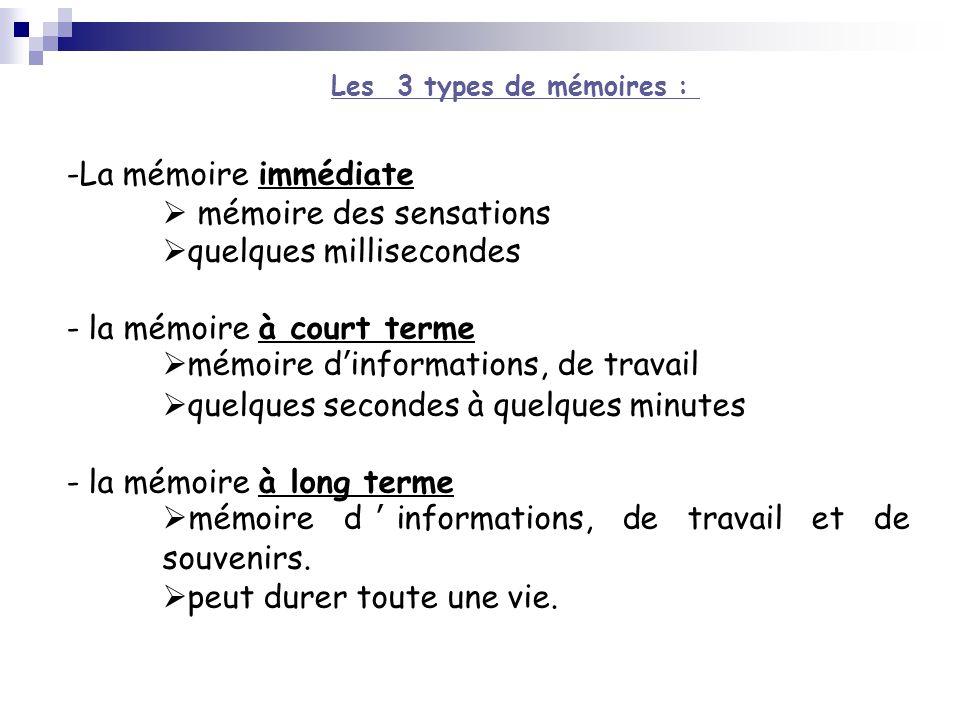 -La mémoire immédiate mémoire des sensations quelques millisecondes - la mémoire à court terme mémoire dinformations, de travail quelques secondes à quelques minutes - la mémoire à long terme mémoire dinformations, de travail et de souvenirs.