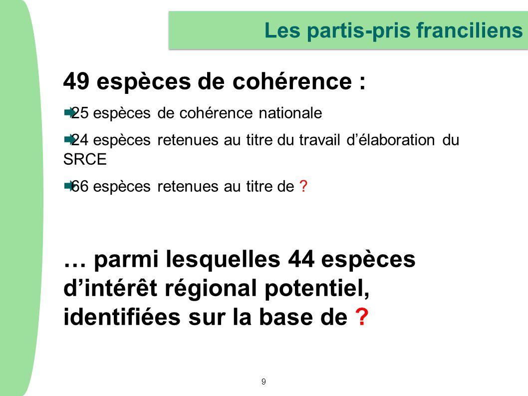 49 espèces de cohérence : 25 espèces de cohérence nationale 24 espèces retenues au titre du travail délaboration du SRCE 66 espèces retenues au titre