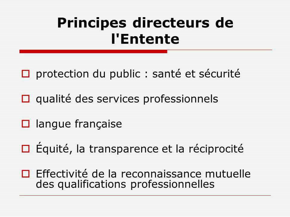 Principes directeurs de l'Entente protection du public : santé et sécurité qualité des services professionnels langue française Équité, la transparenc