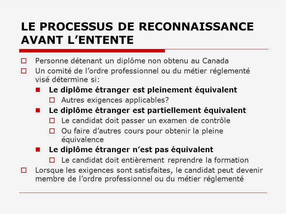 LE PROCESSUS DE RECONNAISSANCE AVANT LENTENTE Personne détenant un diplôme non obtenu au Canada Un comité de lordre professionnel ou du métier régleme