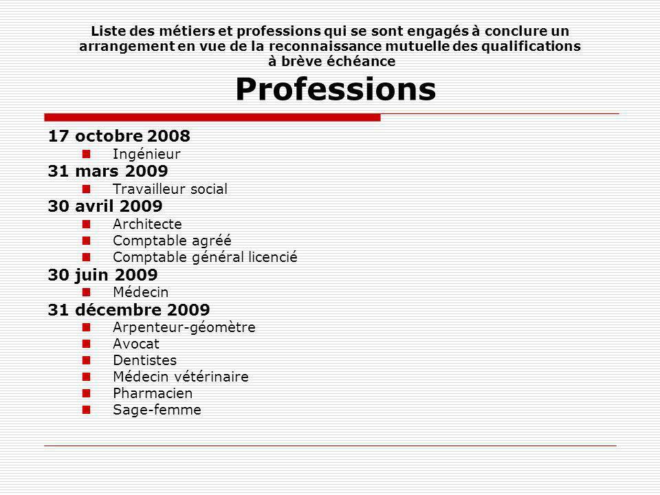 Liste des métiers et professions qui se sont engagés à conclure un arrangement en vue de la reconnaissance mutuelle des qualifications à brève échéanc