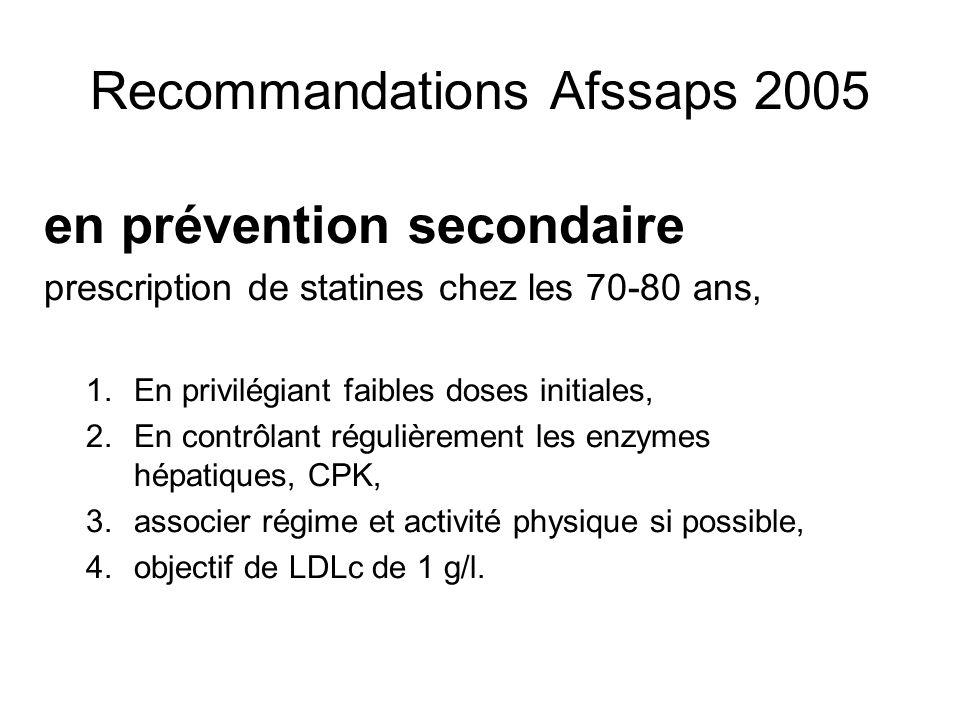 Recommandations Afssaps 2005 en prévention secondaire prescription de statines chez les 70-80 ans, 1.En privilégiant faibles doses initiales, 2.En contrôlant régulièrement les enzymes hépatiques, CPK, 3.associer régime et activité physique si possible, 4.objectif de LDLc de 1 g/l.