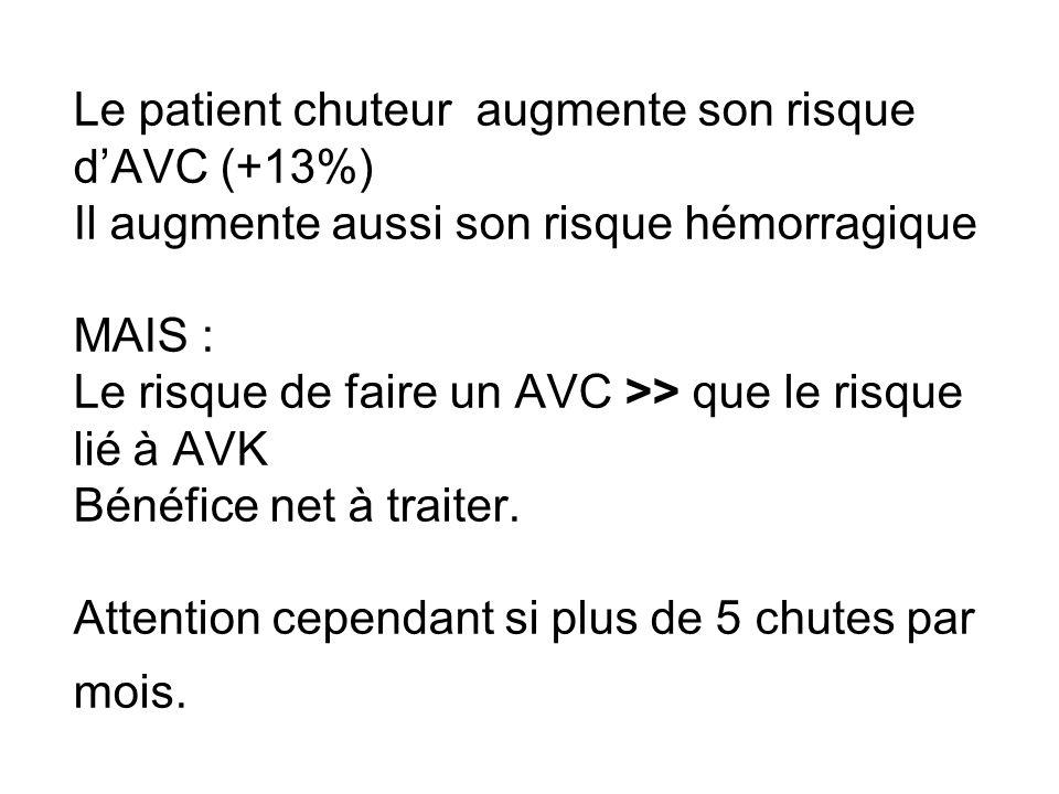 Le patient chuteur augmente son risque dAVC (+13%) Il augmente aussi son risque hémorragique MAIS : Le risque de faire un AVC >> que le risque lié à AVK Bénéfice net à traiter.