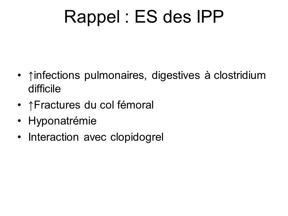 Rappel : ES des IPP infections pulmonaires, digestives à clostridium difficile Fractures du col fémoral Hyponatrémie Interaction avec clopidogrel