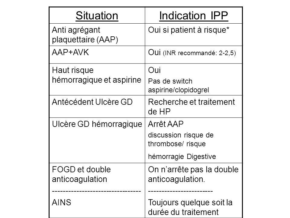 Patient à risque* Si antécédent familial dUlcère GD, il existe risque dacquisition dHélicobacter Pylori (HP) dans lenfance (3 à 5 ans).