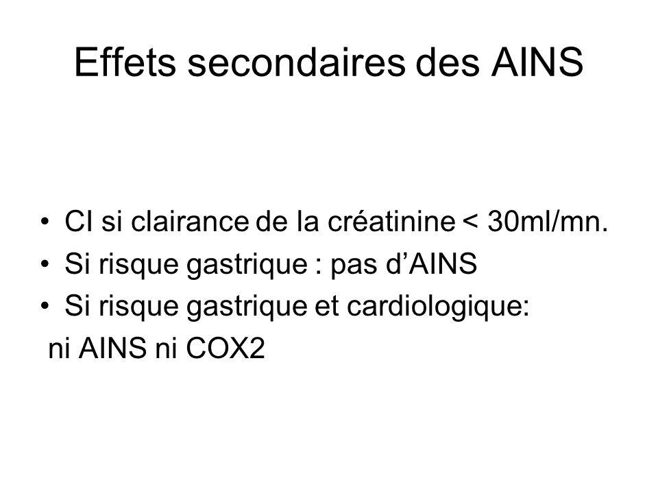 Effets secondaires des AINS CI si clairance de la créatinine < 30ml/mn.